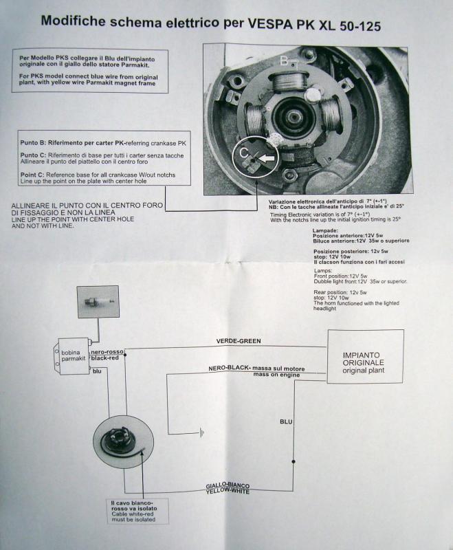 primavera p6 for beginners pdf