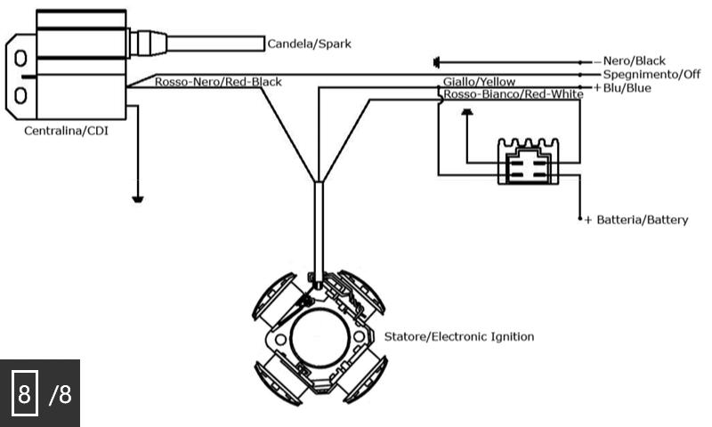 Schema Elettrico Vespa Et3 : Accensione vmc vespa pagina elettrica ed elettronica