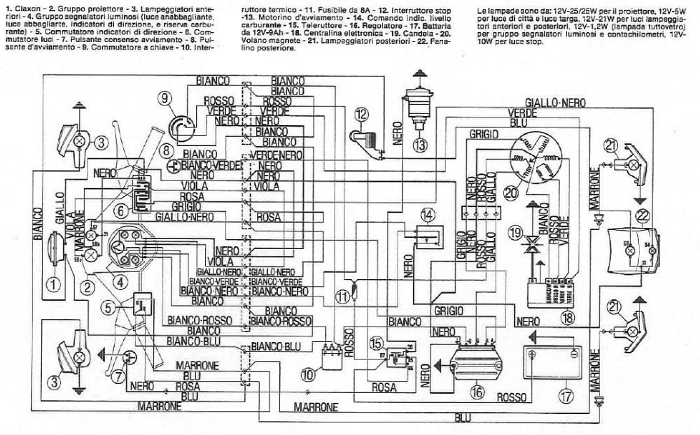 Schema Elettrico Regolatore Di Tensione Ape 50 : Impianto elettrico px elestart arcobaleno elettrica ed