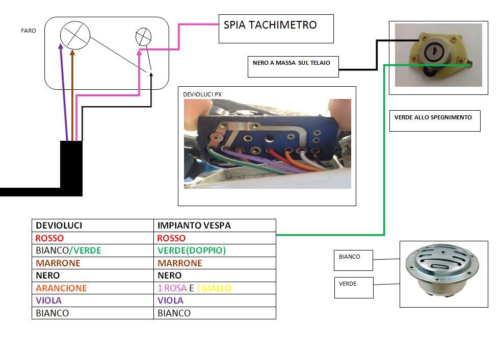 Schema Impianto Elettrico Per Vespa 50 Special : Esperti modifica impianto elettrico elettrica ed