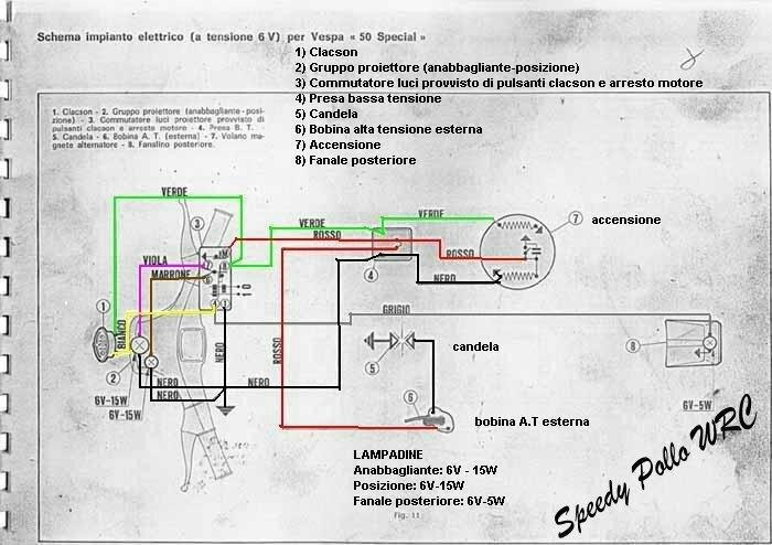 Schema Elettrico Et3 : Collegamenti su faro anteriore vespa special v a t