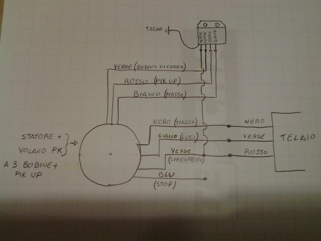 Schema Elettrico : Impianto elettrico motore su special elettrica ed