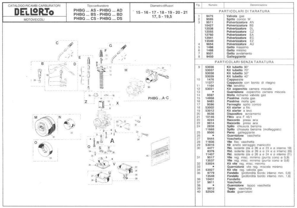 dellorto_carb_diagram_phbg.thumb.jpg.2704a3f3a33b2bd713627e19a0860cf2.jpg