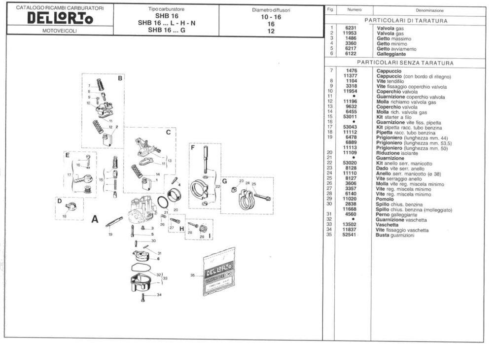 dellorto_carb_diagram_shb.thumb.jpg.ed2dbdc86866695dcc78db6030e9e828.jpg